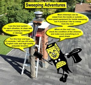 Most chimney's can be swept from inside or outside. I have great equipment for inside sweeping, but if practical I like to sweep from the roof.